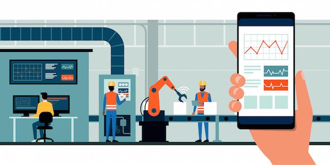 Automatisera din e-handel